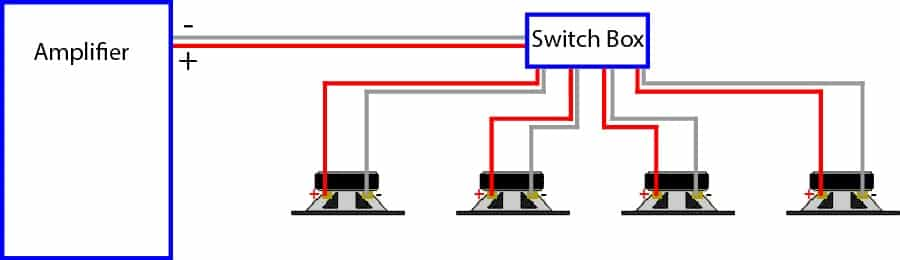 Connecting Multiple Speakers To An Amplifier Using Speaker Selector Switches