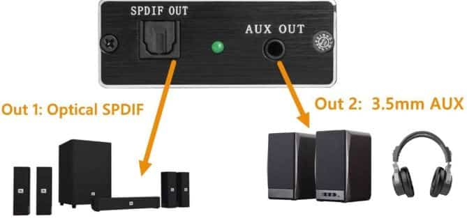 Connecting Optical Vs Aux For Soundbars