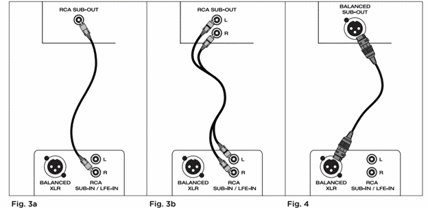 Connect RCA Subwoofer Output To subwoofer
