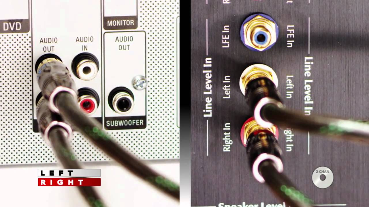 Subwoofer Receiver Connection
