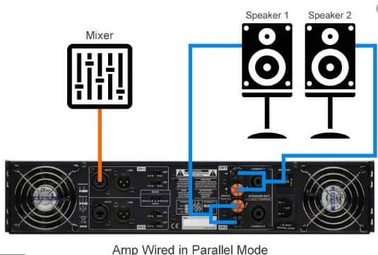What Are Mixers Connect Powered Speakers to An Amplifier