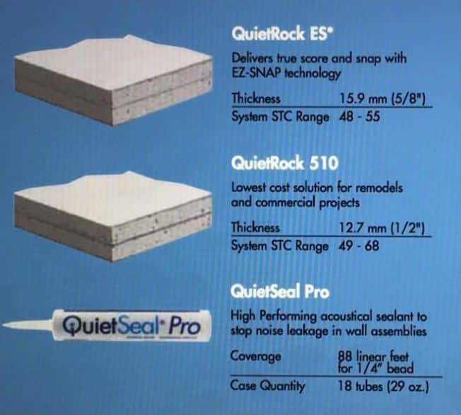 quietrock 510