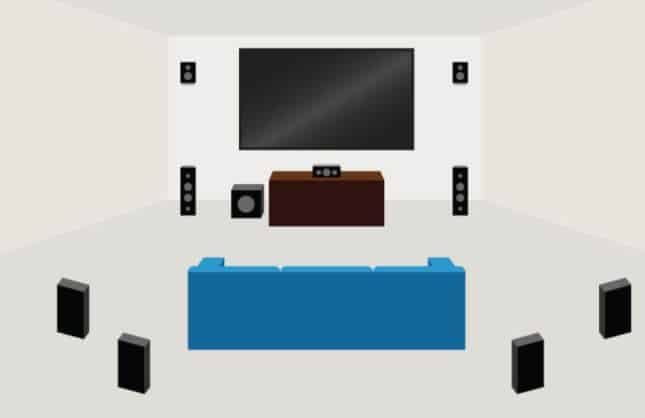 9.1 home theater system