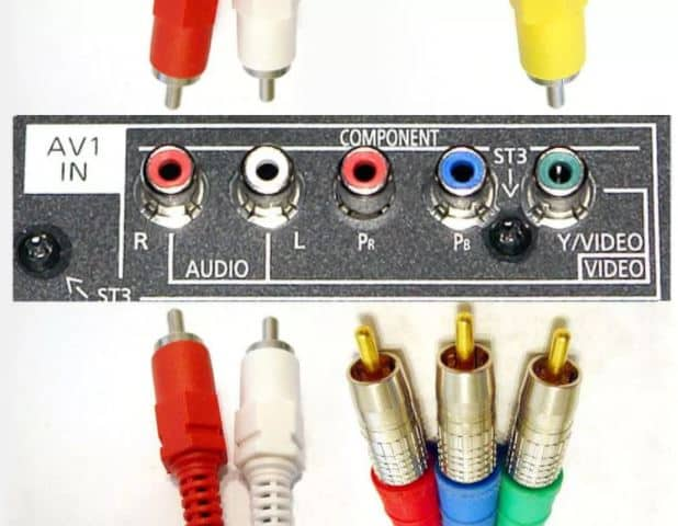 Composite to Component Video Input Connections