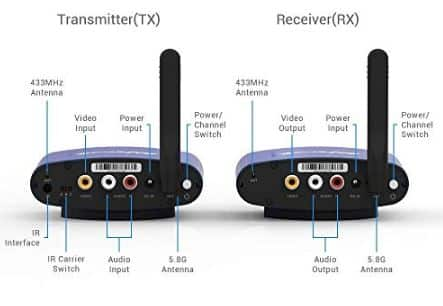 Nyrius NY-GS10 Transmitter & Receiver Kit