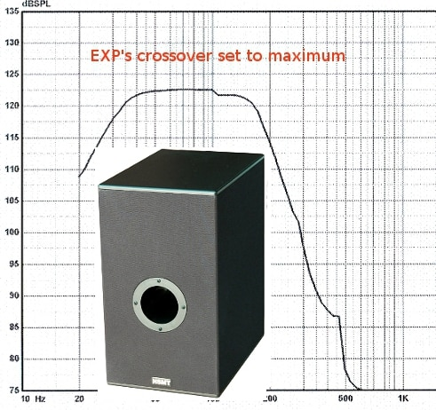 Why Is Subwoofer Port Length Important Port Length and Tuning