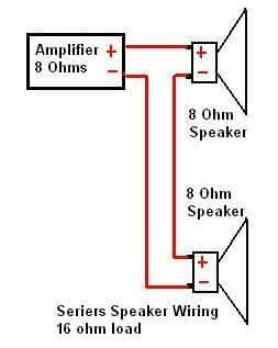 Connecting Two 8 Ohm Speakers In Series