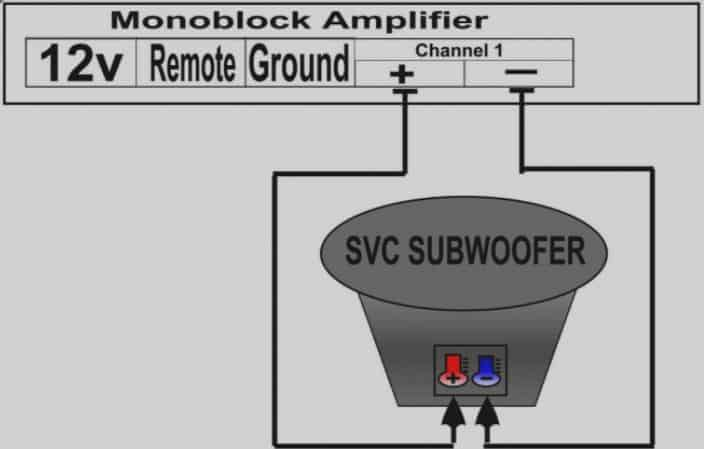 Monoblock Amp With a Subwoofer
