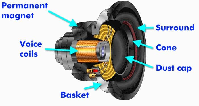 subwoofer Voice Coil Shorting