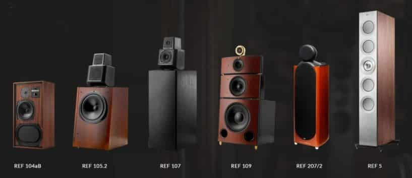 History of Reference Speakers
