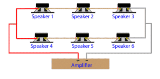 how to wire 6 speakers 2 channel amp