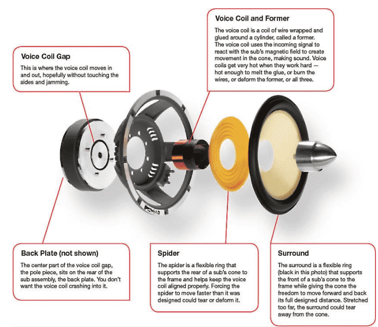 parts of a subwoofer