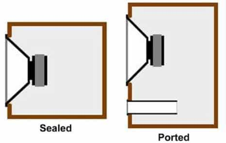 sealed vs ported and acoustic vs bass reflex