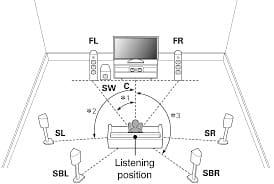 surround back speakers