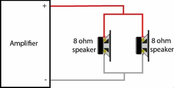 wiring 8 ohm speakers to 4 ohm amp in parallel