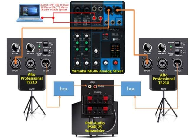 Use An Unbalanced to Balanced Bi-Directional Converter to connect powered subwoofer to mixer