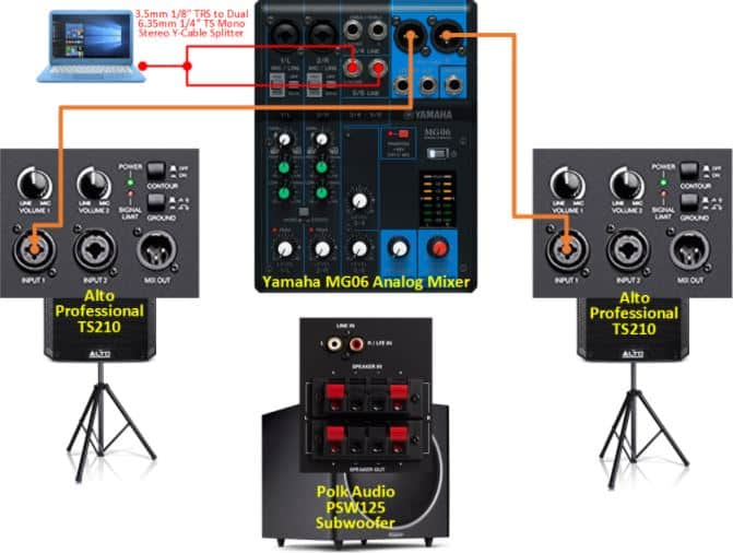 connect powered speakers to a mixer