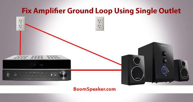 fix amplifier ground loop by using a single outlet