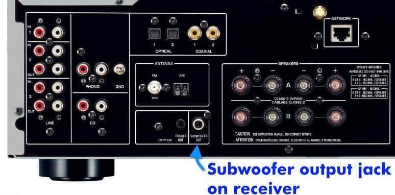 receiver subout to connect passive subwoofer
