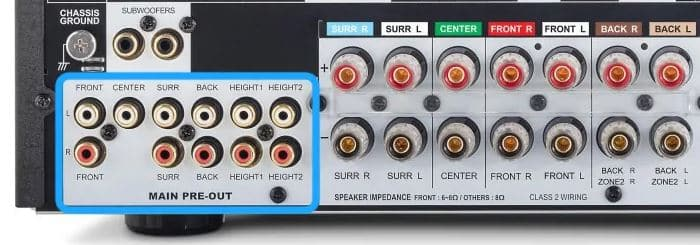 receiver with pre outs