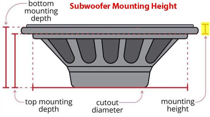 subwoofer mounting height