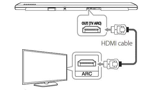 Connect A Soundbar To An LG TV With An Optical Cable