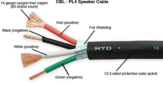 Why Should I Shield My Speaker Wires