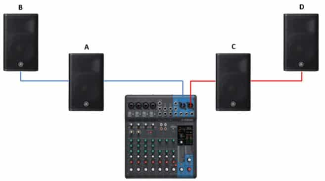 Connect 4 Speakers To A Mixer Using the Daisy Chain