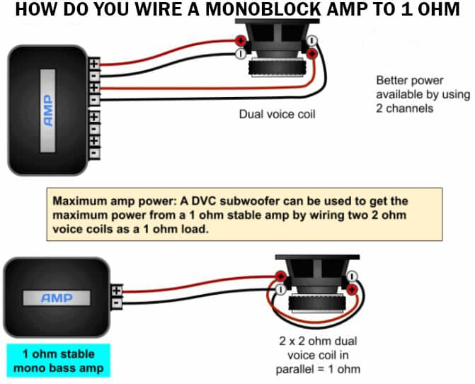 How Do You Wire A Monoblock Amp To 1 Ohm