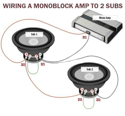 How To Wire A Monoblock Amplifier To 2 Subwoofers