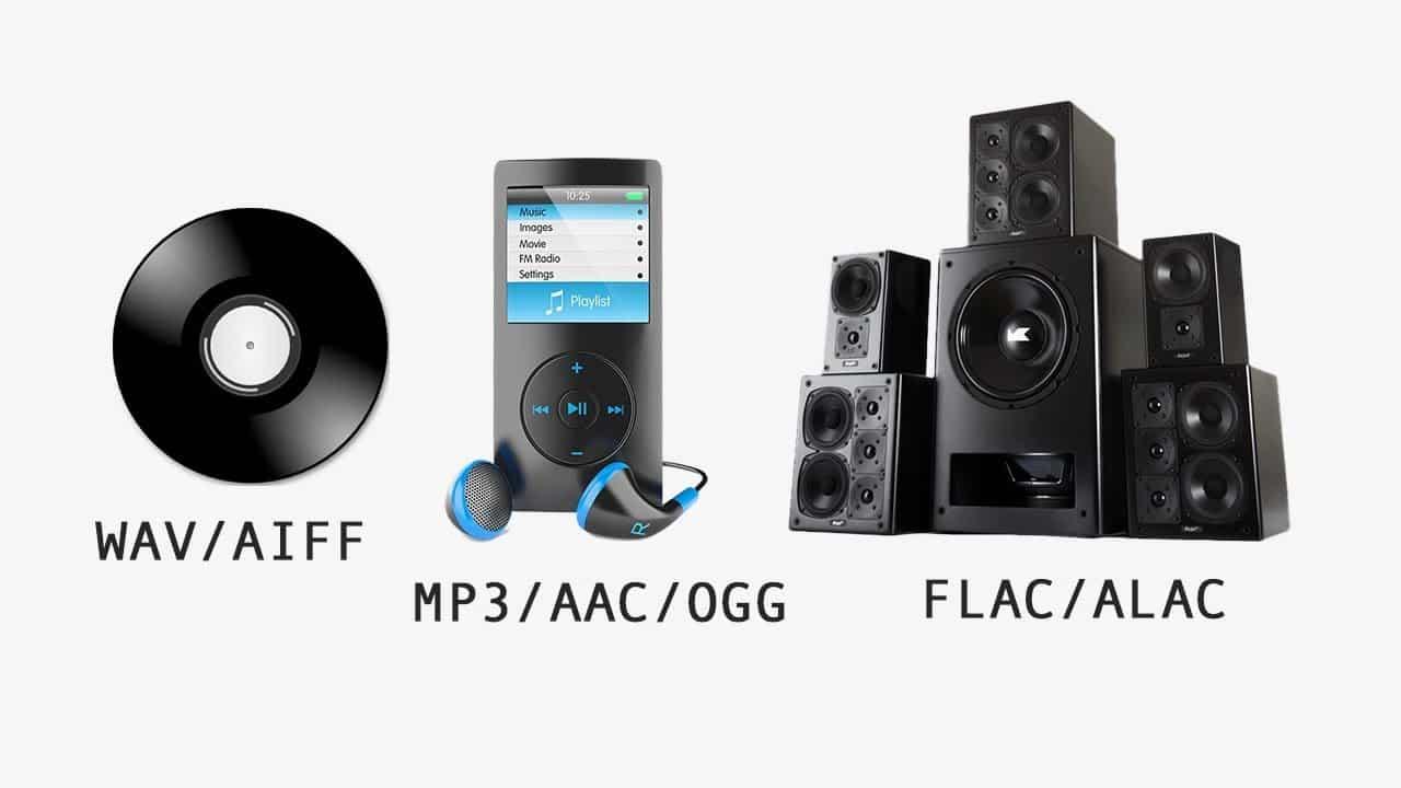 FLAC vs AIFF - Audio Format Comparison -