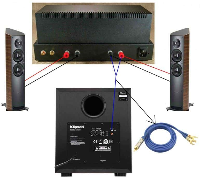 How To Connect A Subwoofer With Speaker Wire To A Receiver That Has A Jack