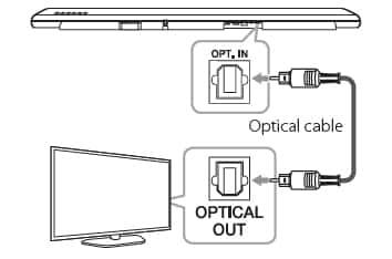 Connecting A Soundbar To Samsung TV Via Optical Cable
