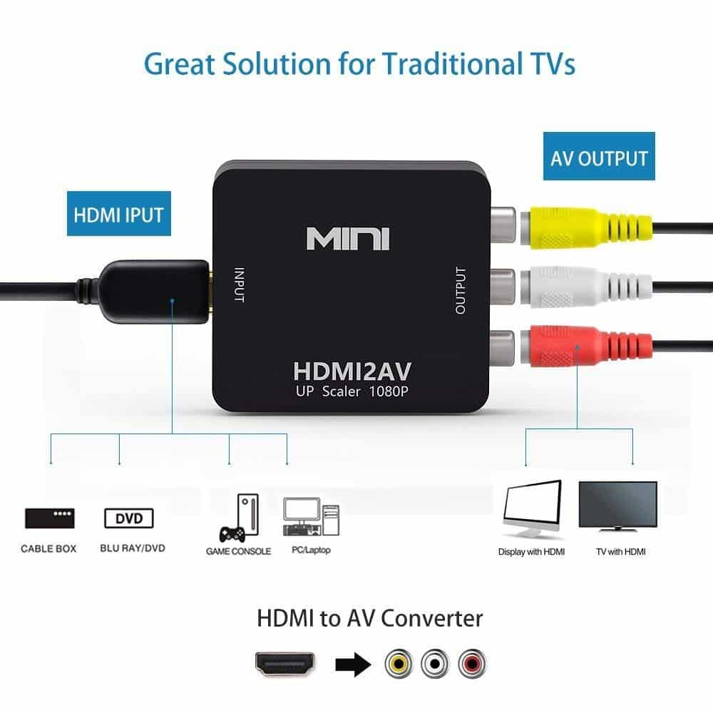 How To Connect RCA To HDMI Cables