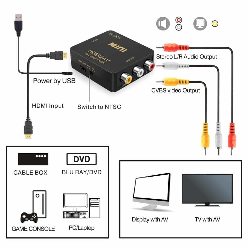 How To Connect RCA To HDMI Using Different Audio Devices