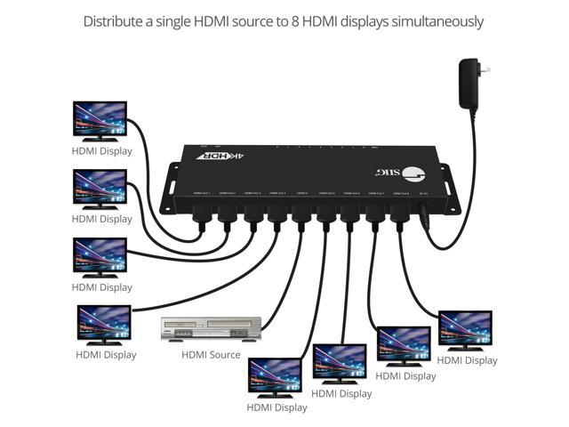 how hdmi distribution amplifiers work