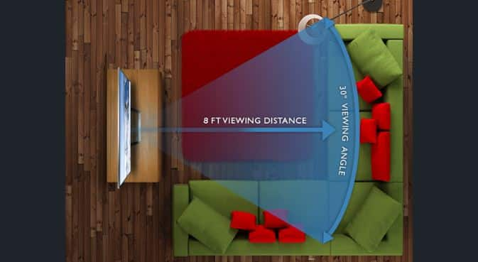 home tv viewing distance